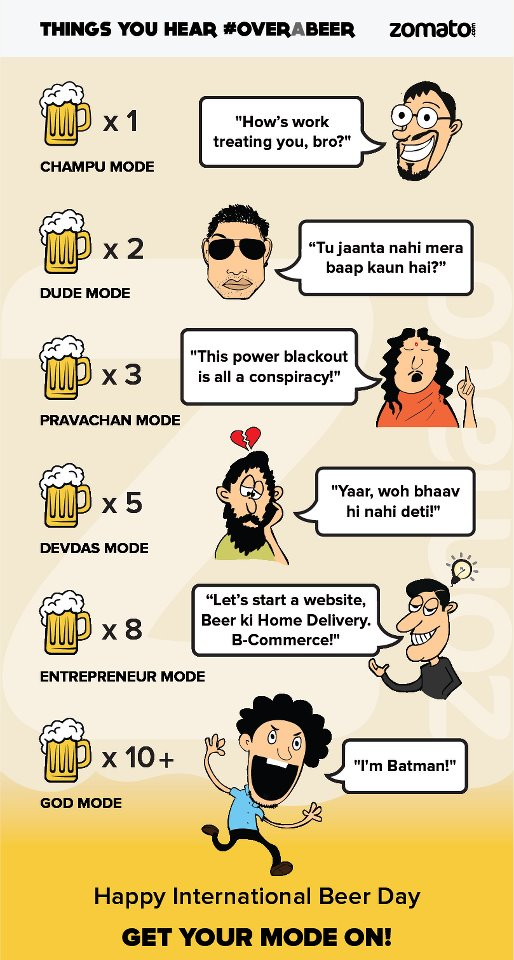 friendship beer day Happy Beer Friendship Day