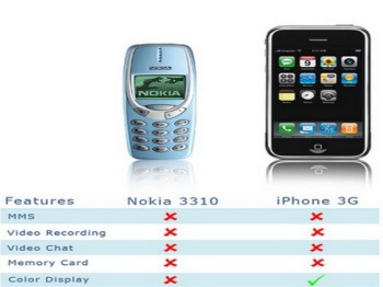 Nokia 3310 vs iPhone 3G
